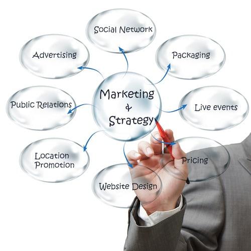 DIY-Tax-Business-Marketing